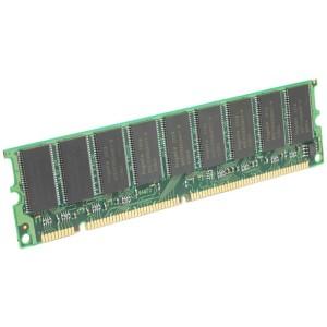 128 MB; SD-RAM; memorie RAM SISTEM
